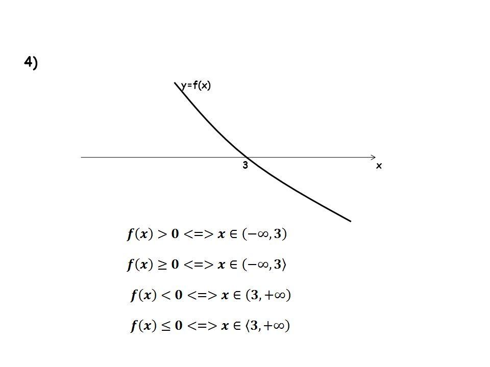 4) 3 y=f(x) x