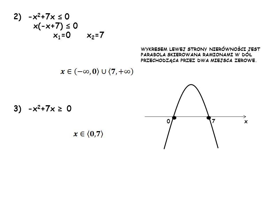 2) -x 2 +7x 0 x(-x+7) 0 x 1 =0 x 2 =7 3) -x 2 +7x 0 70 x WYKRESEM LEWEJ STRONY NIERÓWNOŚCI JEST PARABOLA SKIEROWANA RAMIONAMI W DÓŁ PRZECHODZĄCA PRZEZ