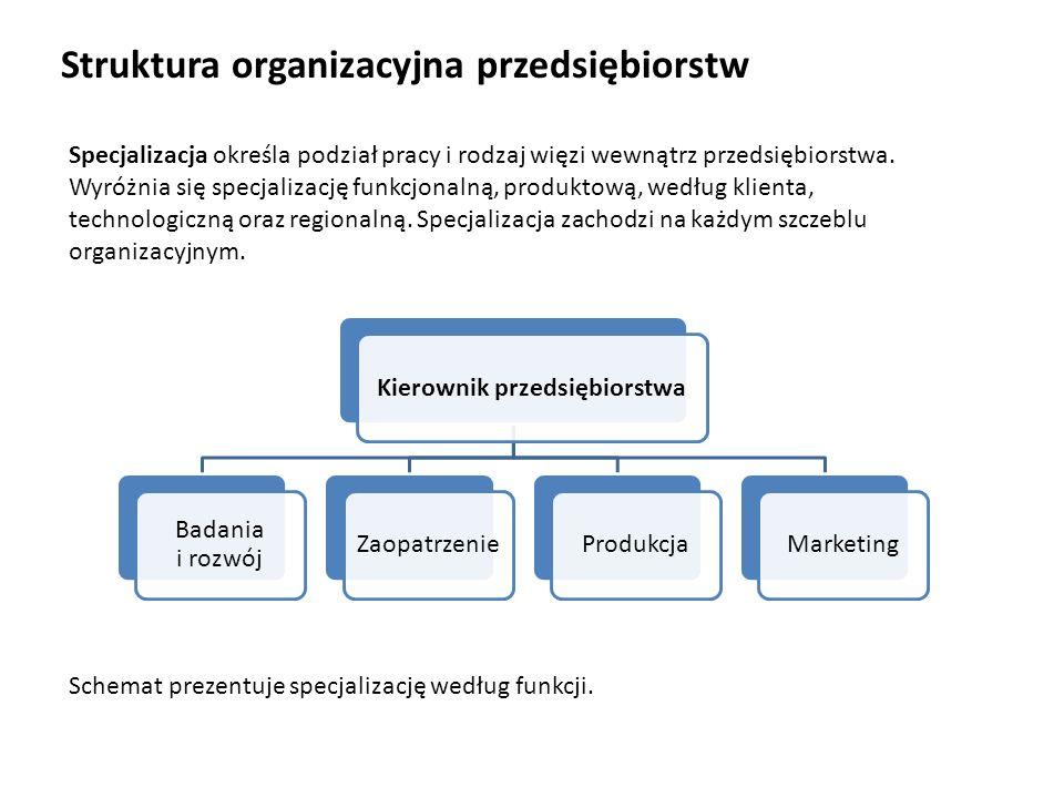 Struktura organizacyjna przedsiębiorstw Specjalizacja określa podział pracy i rodzaj więzi wewnątrz przedsiębiorstwa. Wyróżnia się specjalizację funkc
