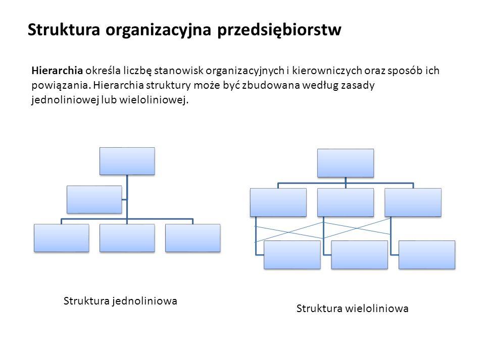 Struktura organizacyjna przedsiębiorstw Hierarchia określa liczbę stanowisk organizacyjnych i kierowniczych oraz sposób ich powiązania. Hierarchia str