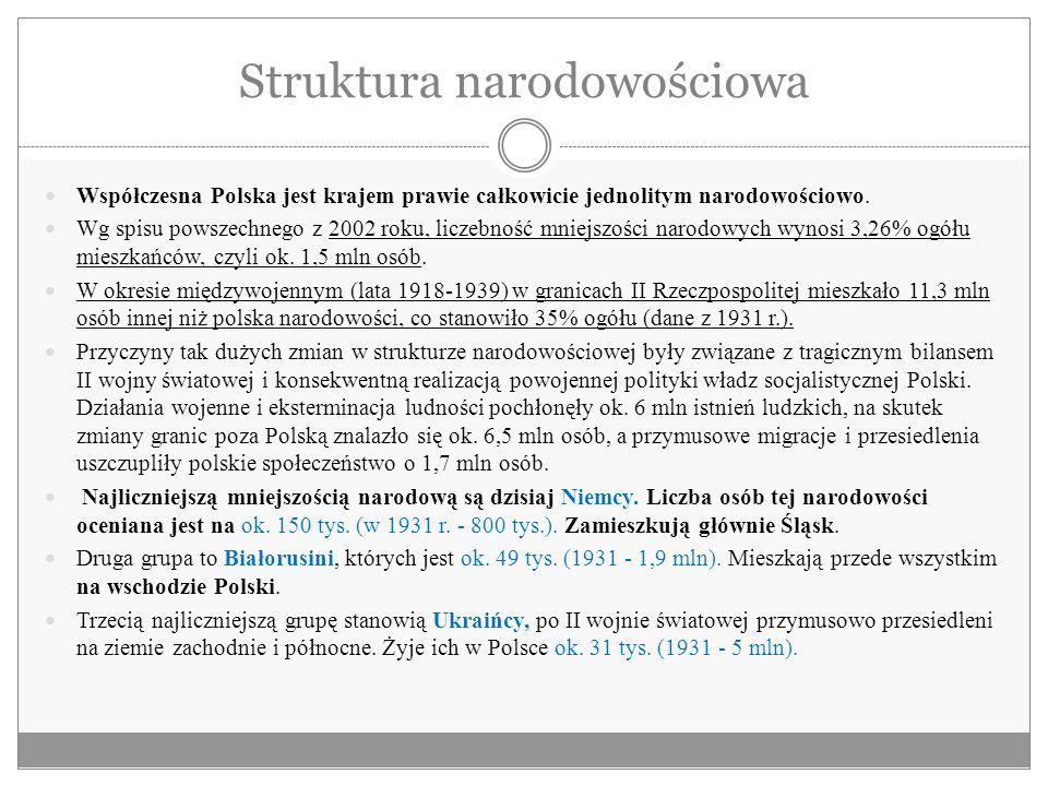Struktura narodowościowa Współczesna Polska jest krajem prawie całkowicie jednolitym narodowościowo. Wg spisu powszechnego z 2002 roku, liczebność mni