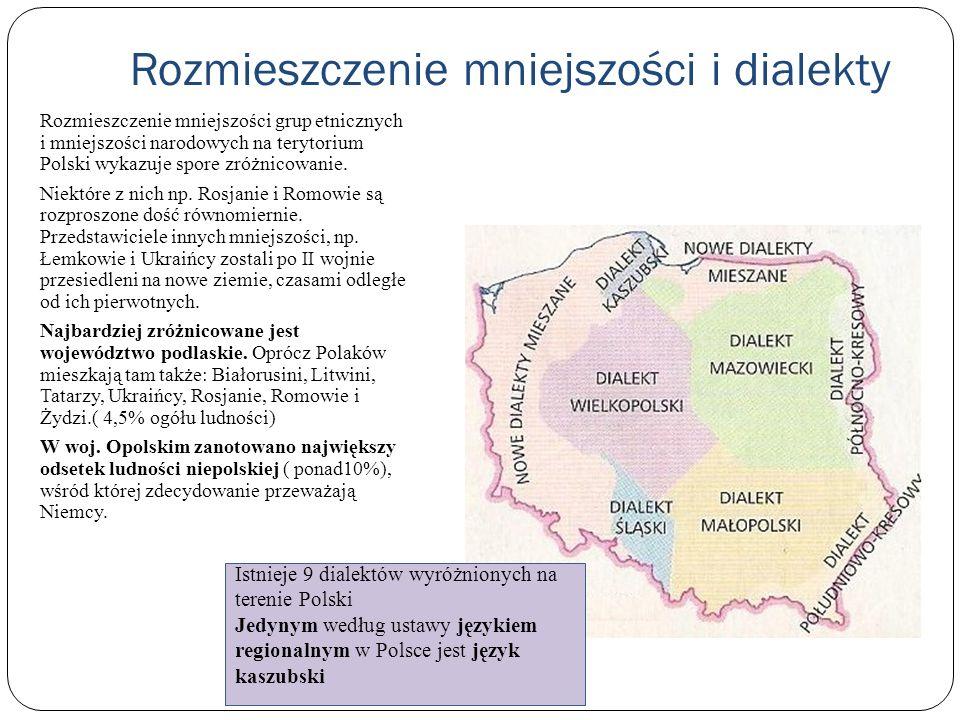Rozmieszczenie mniejszości i dialekty Rozmieszczenie mniejszości grup etnicznych i mniejszości narodowych na terytorium Polski wykazuje spore zróżnico