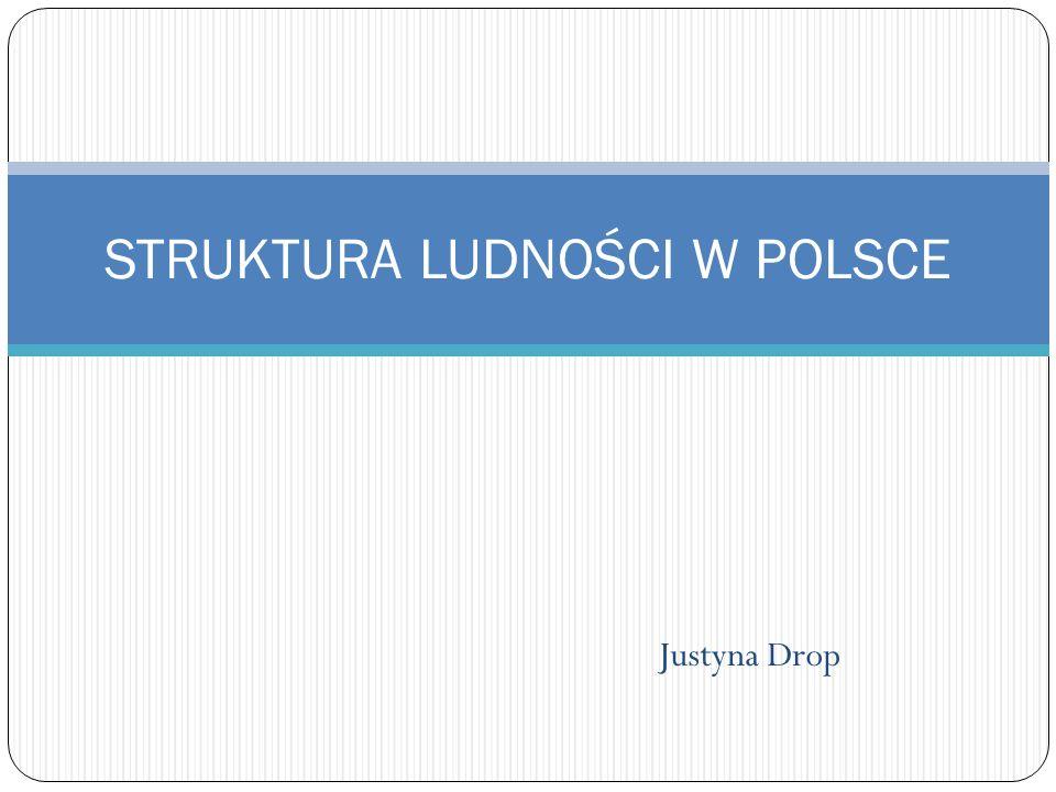 Justyna Drop STRUKTURA LUDNOŚCI W POLSCE