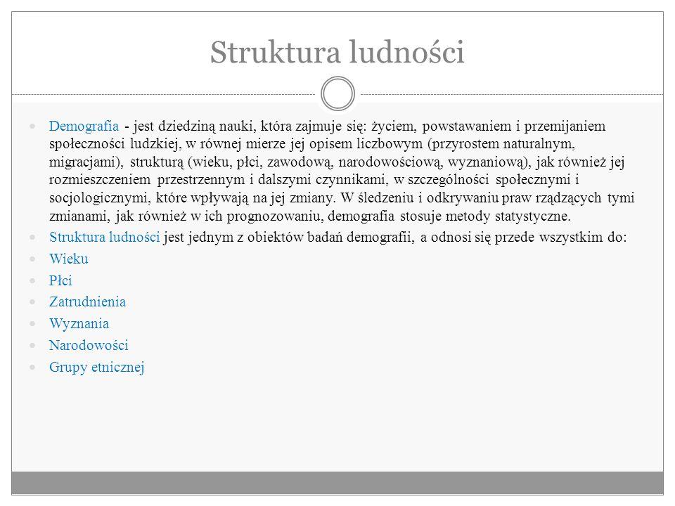 Struktura narodowościowa Współczesna Polska jest krajem prawie całkowicie jednolitym narodowościowo.