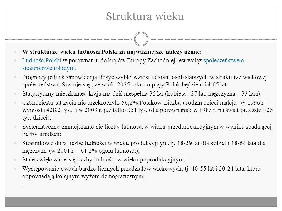 Struktura wieku W strukturze wieku ludności Polski za najważniejsze należy uznać: Ludność Polski w porównaniu do krajów Europy Zachodniej jest wciąż s