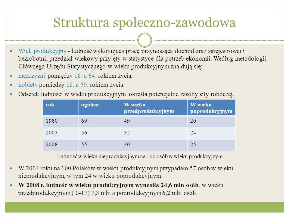 Struktura wyznaniowa Statystyki dotyczące wyznań religijnych w Polsce opierają się na przybliżonych wartościach, ponieważ zagadnienia te nie były badane w żadnym ze spisów powszechnych po wojnie.