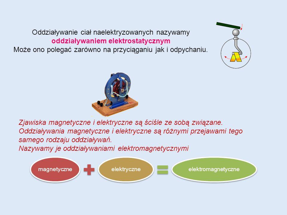 Oddziaływanie ciał naelektryzowanych nazywamy oddziaływaniem elektrostatycznym Może ono polegać zarówno na przyciąganiu jak i odpychaniu.