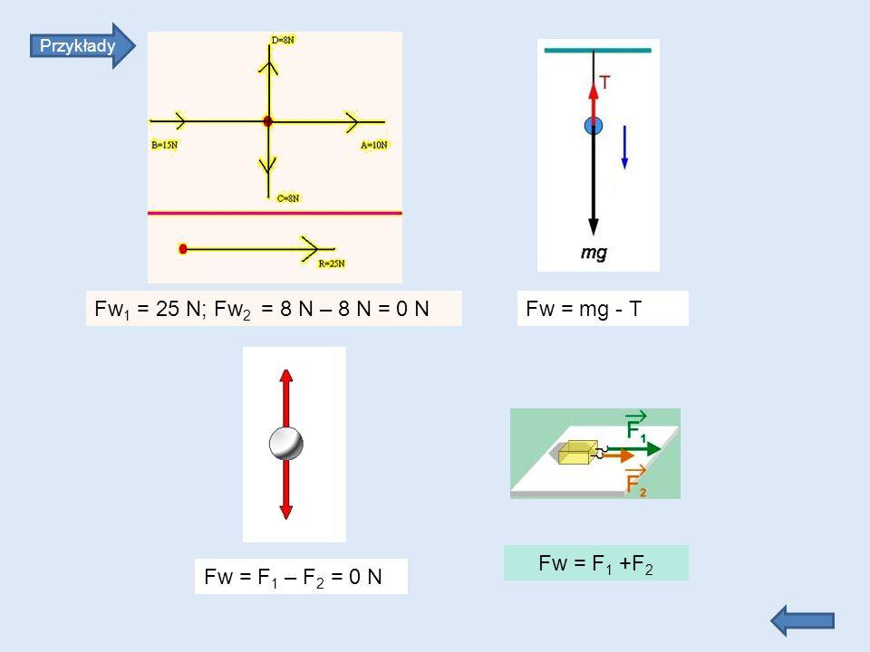 Przykłady Fw 1 = 25 N; Fw 2 = 8 N – 8 N = 0 NFw = mg - T Fw = F 1 – F 2 = 0 N Fw = F 1 +F 2