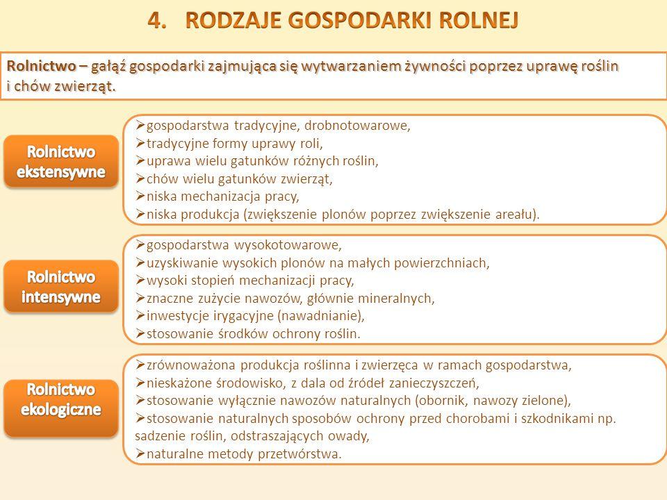 Formy i struktura użytkowania ziemi w Polsce Użytki rolne - grunty użytkowane rolniczo (produkcja roślinna, ogrodnicza, zwierzęca).