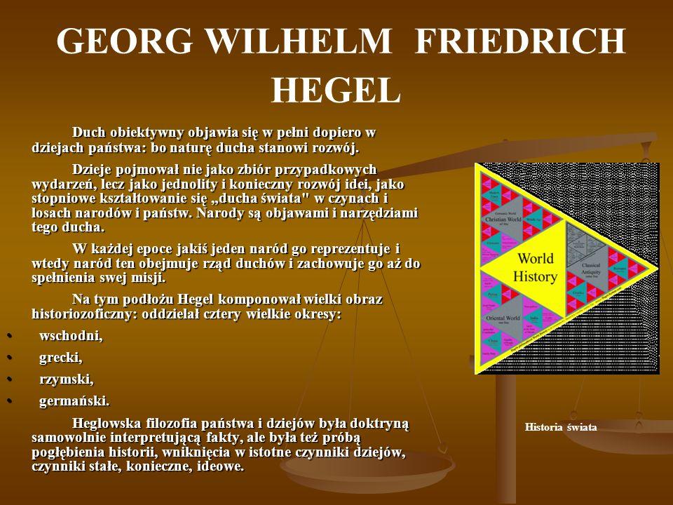 GEORG WILHELM FRIEDRICH HEGEL Duch obiektywny objawia się w pełni dopiero w dziejach państwa: bo naturę ducha stanowi rozwój. Dzieje pojmował nie jako