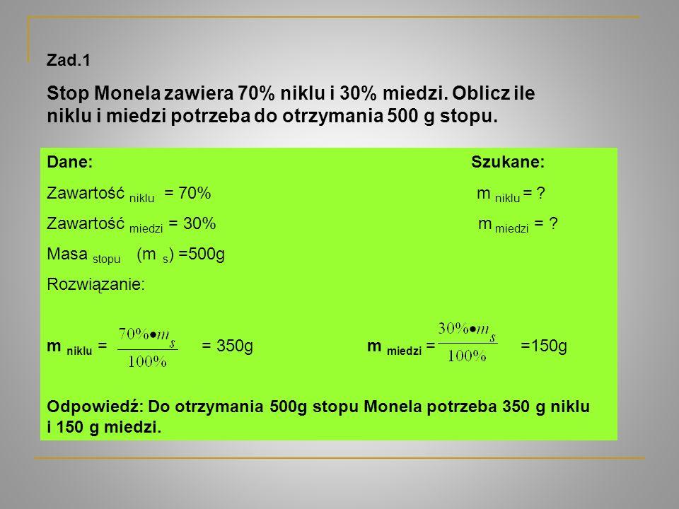 Zad.1 Stop Monela zawiera 70% niklu i 30% miedzi. Oblicz ile niklu i miedzi potrzeba do otrzymania 500 g stopu. Dane: Szukane: Zawartość niklu = 70% m