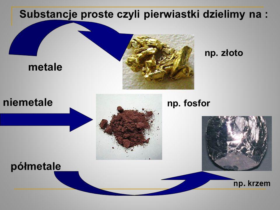 Substancje proste czyli pierwiastki dzielimy na : metale niemetale półmetale np. złoto np. fosfor np. krzem