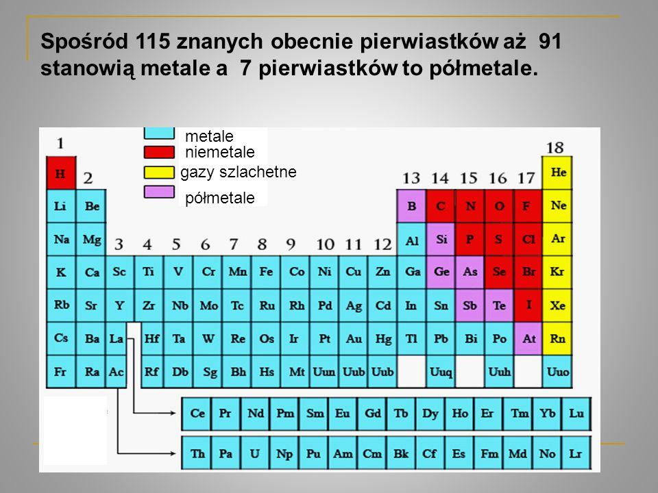 Nie ma ostrej granicy podziału pierwiastków chemicznych na metale i niemetale.