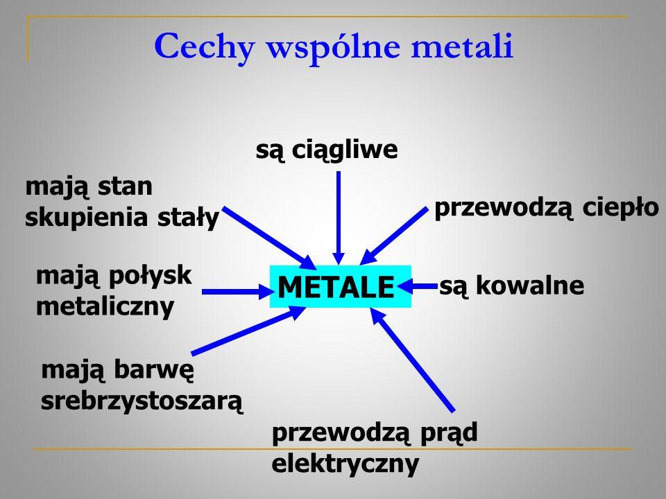 Cechy wspólne metali METALE mają połysk metaliczny są kowalne przewodzą ciepło mają stan skupienia stały mają barwę srebrzystoszarą przewodzą prąd ele