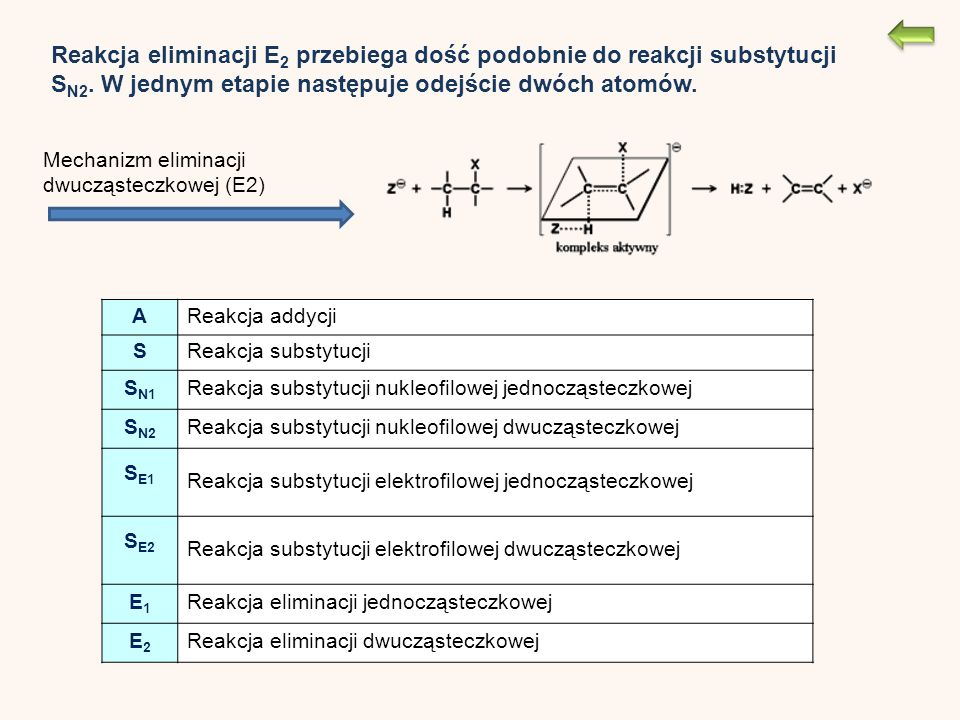 AReakcja addycji SReakcja substytucji S N1 Reakcja substytucji nukleofilowej jednocząsteczkowej S N2 Reakcja substytucji nukleofilowej dwucząsteczkowej S E1 Reakcja substytucji elektrofilowej jednocząsteczkowej S E2 Reakcja substytucji elektrofilowej dwucząsteczkowej E1E1 Reakcja eliminacji jednocząsteczkowej E2E2 Reakcja eliminacji dwucząsteczkowej Reakcja eliminacji E 2 przebiega dość podobnie do reakcji substytucji S N2.