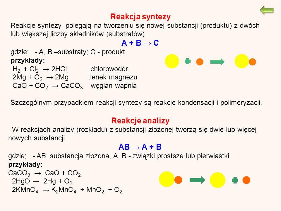 Reakcja syntezy Reakcje syntezy polegają na tworzeniu się nowej substancji (produktu) z dwóch lub większej liczby składników (substratów).
