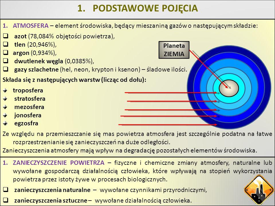 1.PODSTAWOWE POJĘCIA 1.ATMOSFERA – element środowiska, będący mieszaniną gazów o następującym składzie: azot (78,084% objętości powietrza), tlen (20,9