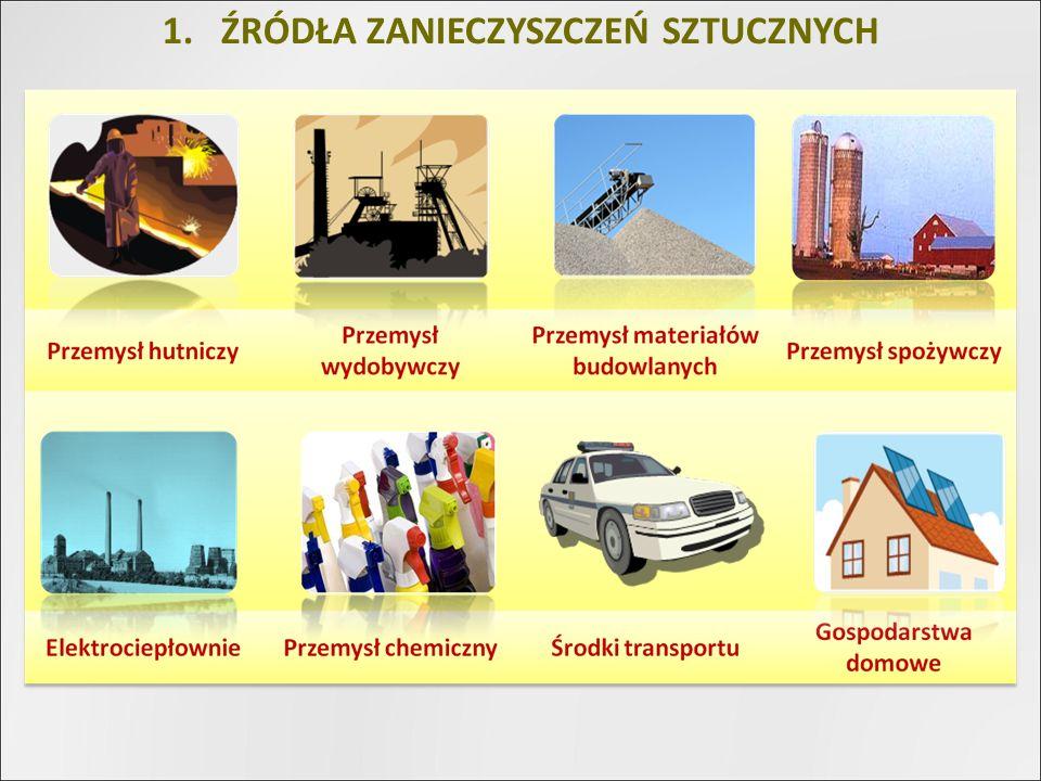 1.RODZAJE ZANIECZYSZCZEŃ ATMOSFERY 1.Zanieczyszczenia gazowe i pary związków chemicznych: tlenek węgla (CO) i dwutlenek węgla (CO 2 ), dwutlenek siarki (SO 2 ), tlenki azotu, amoniak (NH 3 ), węglowodory, spaliny samochodowe, smog.