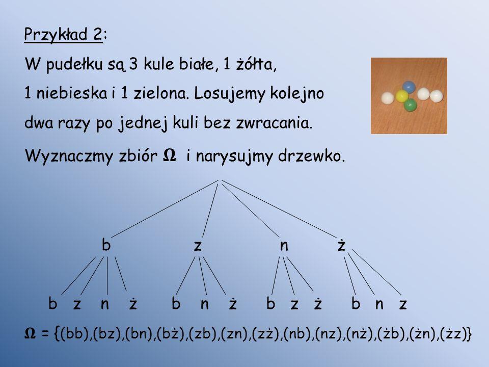 Przykład 2: W pudełku są 3 kule białe, 1 żółta, 1 niebieska i 1 zielona. Losujemy kolejno dwa razy po jednej kuli bez zwracania. Wyznaczmy zbiór i nar