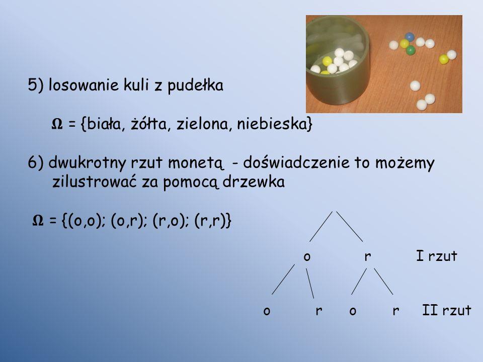 5) losowanie kuli z pudełka = {biała, żółta, zielona, niebieska} 6) dwukrotny rzut monetą - doświadczenie to możemy zilustrować za pomocą drzewka = {(o,o); (o,r); (r,o); (r,r)} o r I rzut o r o r II rzut