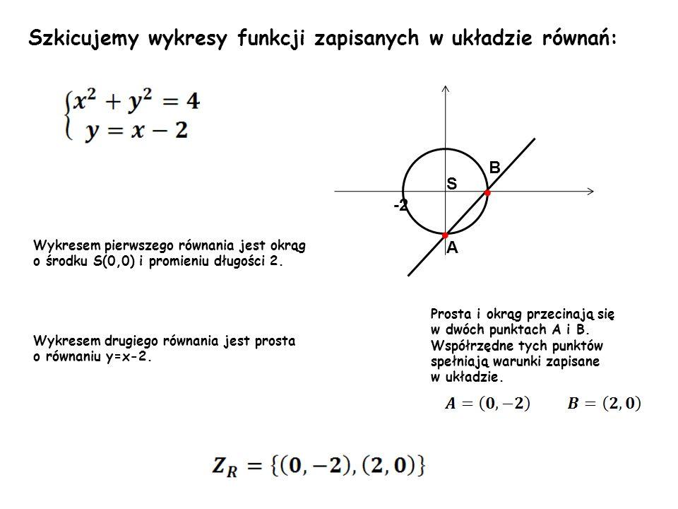Wykresem pierwszego równania jest okrąg o środku S(0,0) i promieniu długości 2. Wykresem drugiego równania jest prosta o równaniu y=x-2. Szkicujemy wy
