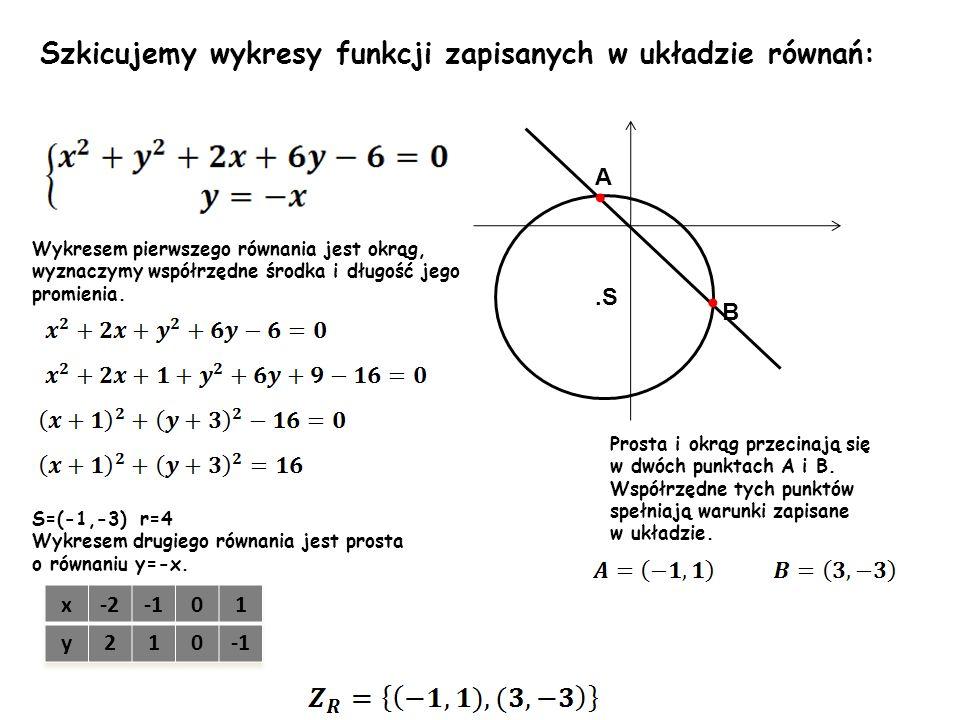 S=(-1,-3) r=4 Wykresem drugiego równania jest prosta o równaniu y=-x. Szkicujemy wykresy funkcji zapisanych w układzie równań: A B Prosta i okrąg prze