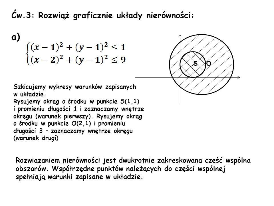 Ćw.3: Rozwiąż graficznie układy nierówności: a) Rozwiązaniem nierówności jest dwukrotnie zakreskowana część wspólna obszarów. Współrzędne punktów nale