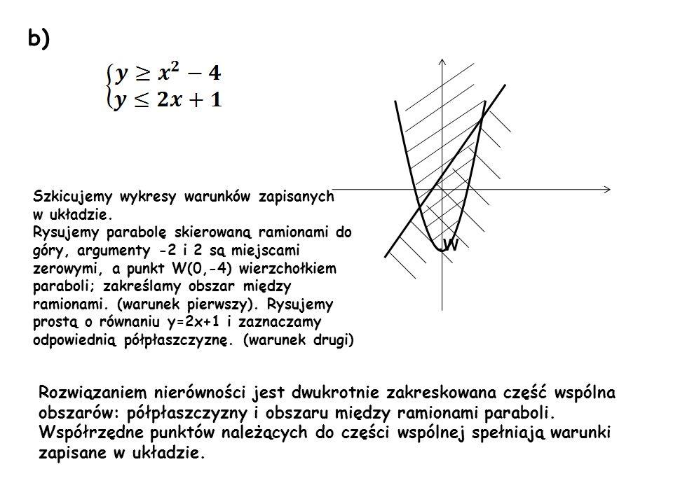b) Rozwiązaniem nierówności jest dwukrotnie zakreskowana część wspólna obszarów: półpłaszczyzny i obszaru między ramionami paraboli. Współrzędne punkt