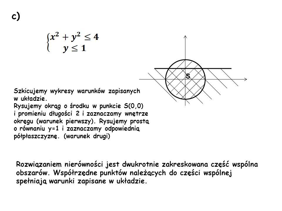 c) Szkicujemy wykresy warunków zapisanych w układzie. Rysujemy okrąg o środku w punkcie S(0,0) i promieniu długości 2 i zaznaczamy wnętrze okręgu (war