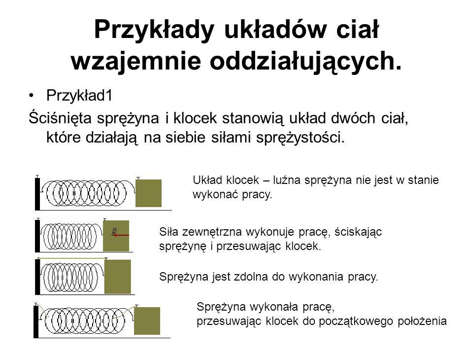 Przykłady układów ciał wzajemnie oddziałujących. Układ klocek – luźna sprężyna nie jest w stanie wykonać pracy. Siła zewnętrzna wykonuje pracę, ściska