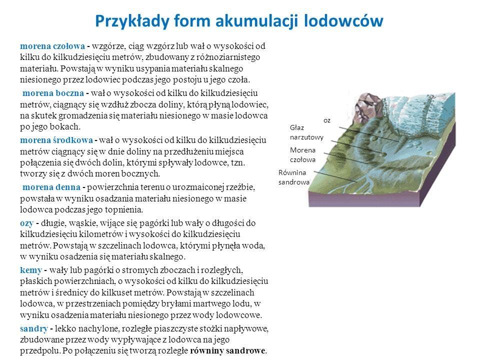 Przykłady form akumulacji lodowców morena czołowa - wzgórze, ciąg wzgórz lub wał o wysokości od kilku do kilkudziesięciu metrów, zbudowany z różnoziar