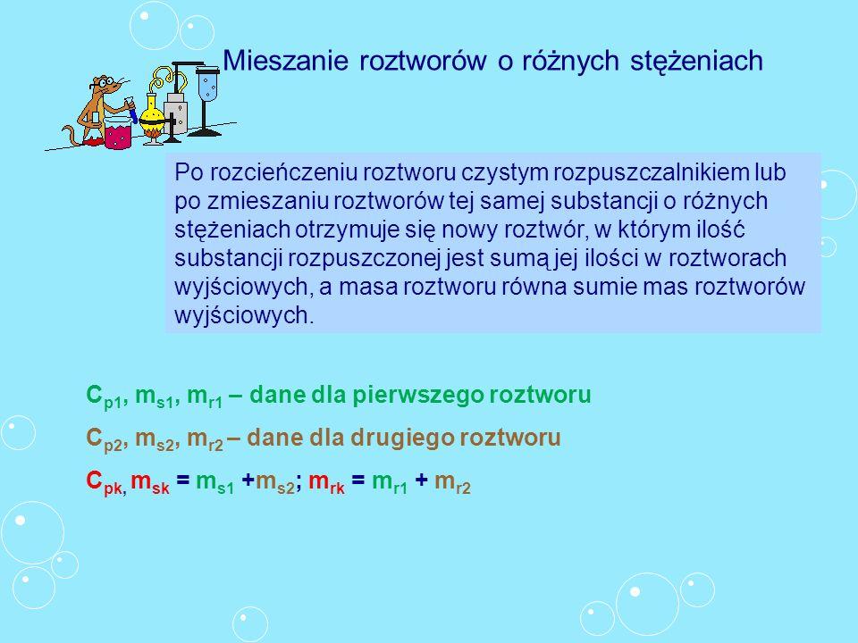 Mieszanie roztworów o różnych stężeniach Po rozcieńczeniu roztworu czystym rozpuszczalnikiem lub po zmieszaniu roztworów tej samej substancji o różnyc