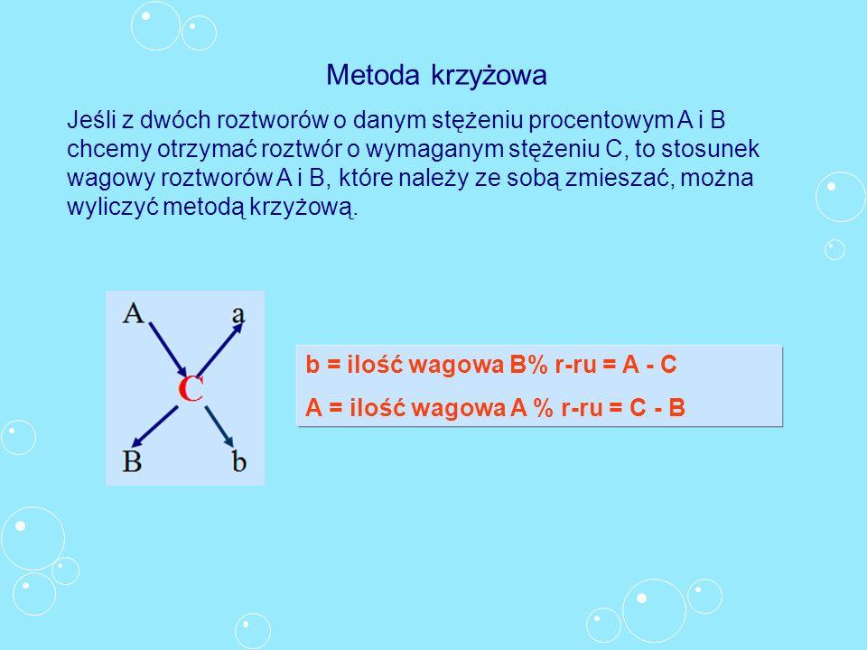 Metoda krzyżowa Jeśli z dwóch roztworów o danym stężeniu procentowym A i B chcemy otrzymać roztwór o wymaganym stężeniu C, to stosunek wagowy roztworó