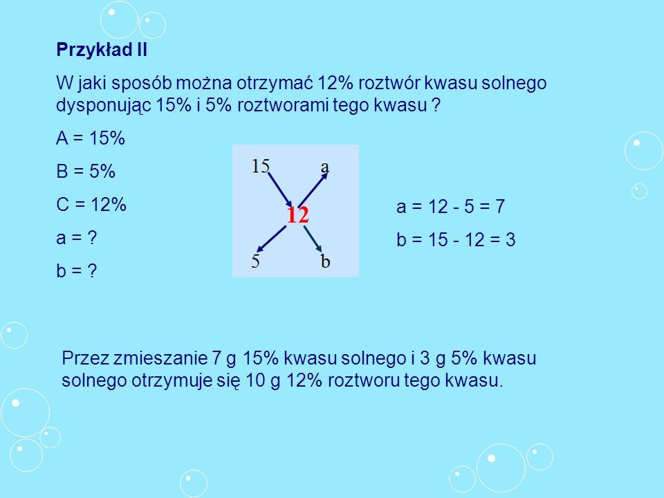 Przykład II W jaki sposób można otrzymać 12% roztwór kwasu solnego dysponując 15% i 5% roztworami tego kwasu ? A = 15% B = 5% C = 12% a = ? b = ? a =