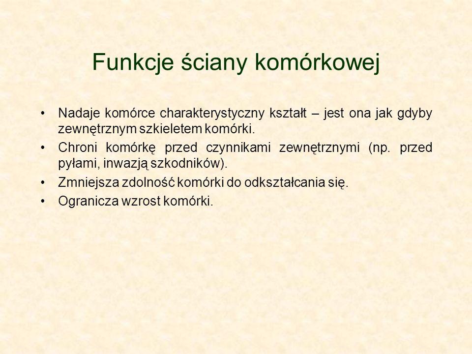 LITERATURA: Lewiński W., Walkiewicz J., 2000.Biologia 1.