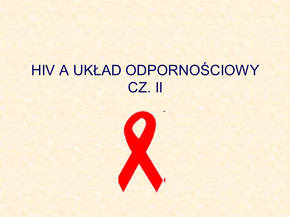 HIV CD4 PROWIRUS INTEGRACJA PROWIRUSA Z DNA KOMÓRKI JĄDRO KOMÓRKOWE WIRUSOWE RNA SYNTEZA BIAŁEK WIRUSOWYCH