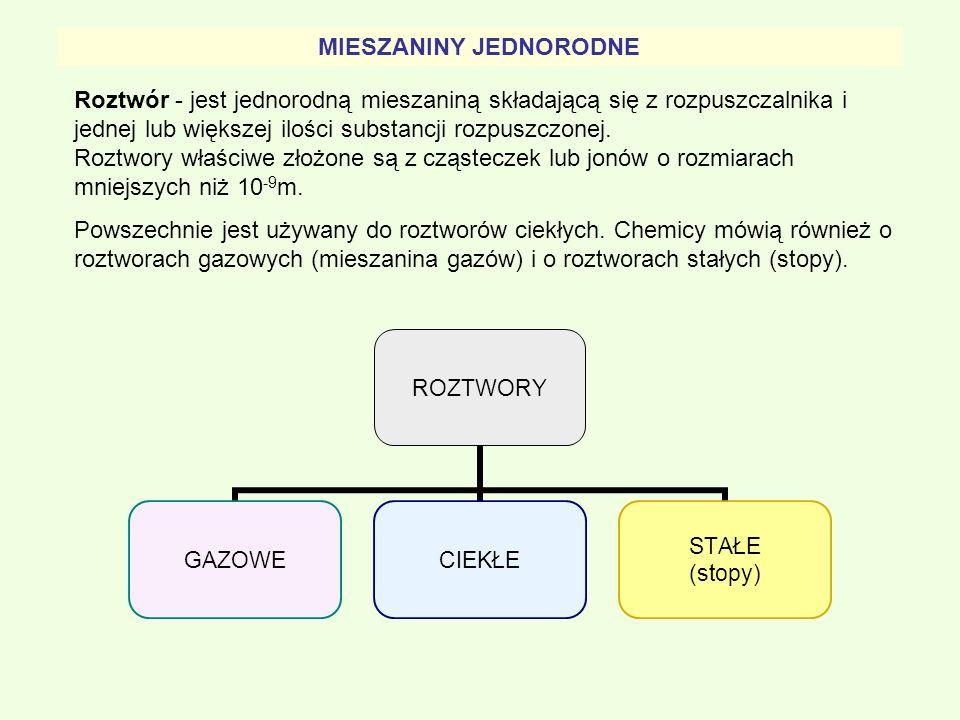 MIESZANINY JEDNORODNE Roztwór - jest jednorodną mieszaniną składającą się z rozpuszczalnika i jednej lub większej ilości substancji rozpuszczonej. Roz
