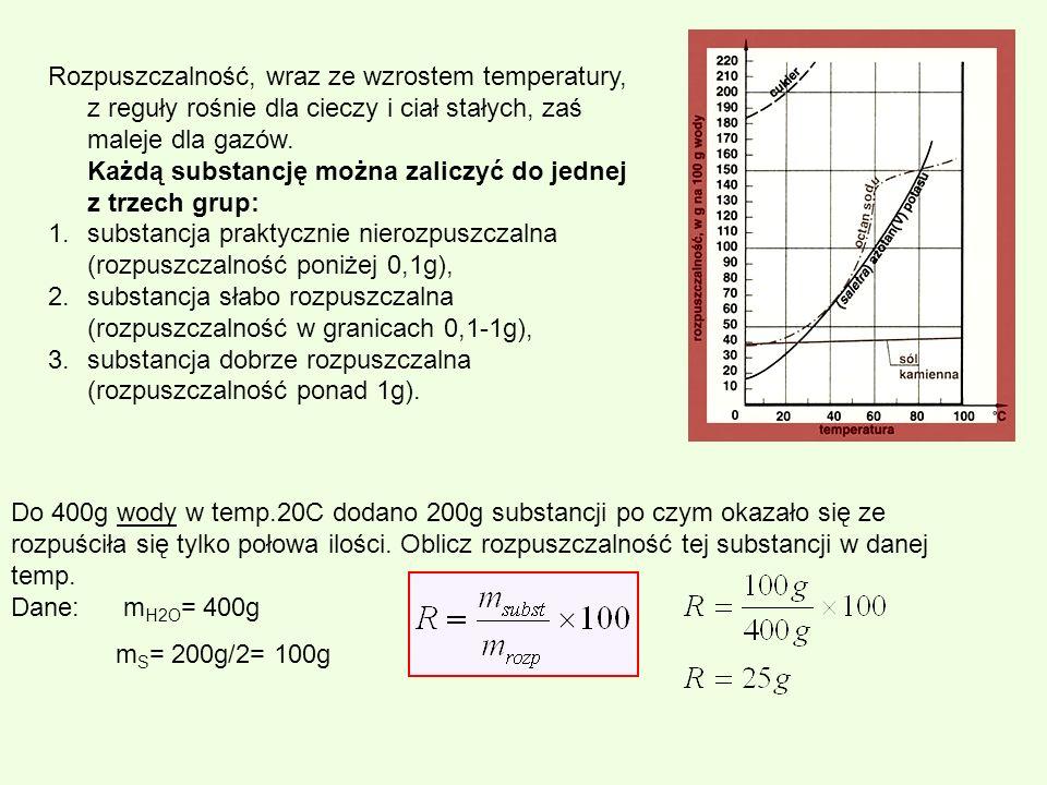 Rozpuszczalność, wraz ze wzrostem temperatury, z reguły rośnie dla cieczy i ciał stałych, zaś maleje dla gazów. Każdą substancję można zaliczyć do jed