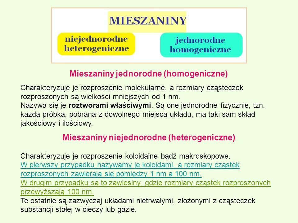 Mieszanina a związek chemiczny MIESZANINYZWIĄZKI CHEMICZNE Właściwości chemiczne składników są zachowane.