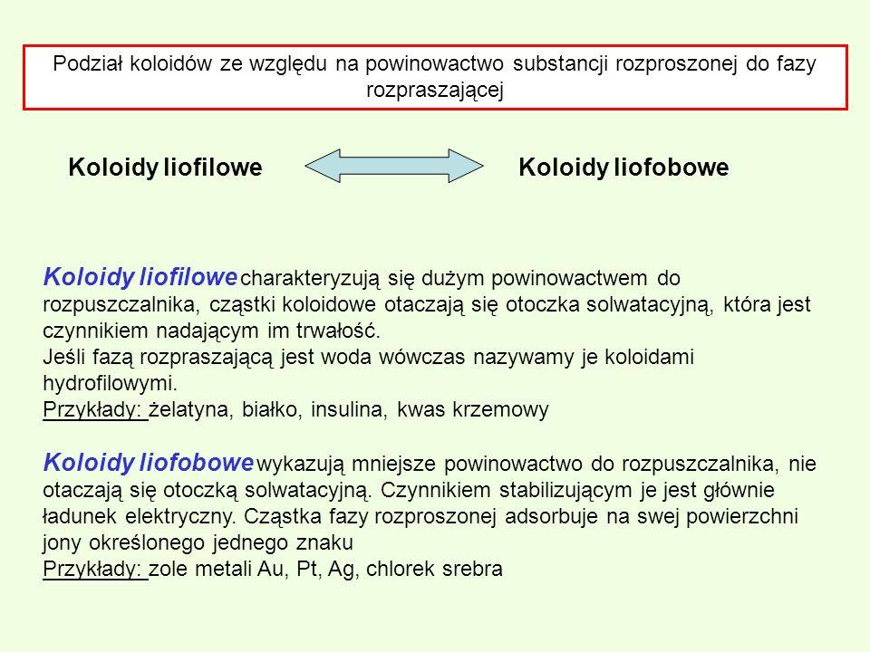 Podział koloidów ze względu na powinowactwo substancji rozproszonej do fazy rozpraszającej Koloidy liofiloweKoloidy liofobowe Koloidy liofilowe charak