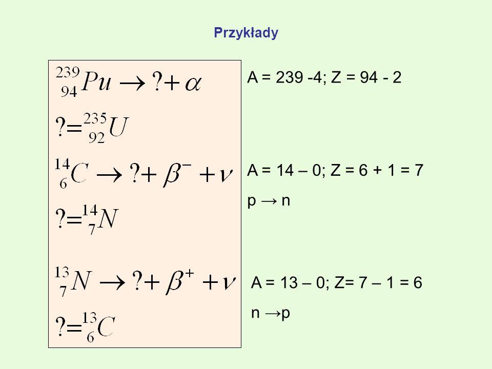 Przykłady A = 239 -4; Z = 94 - 2 A = 14 – 0; Z = 6 + 1 = 7 p n A = 13 – 0; Z= 7 – 1 = 6 n p