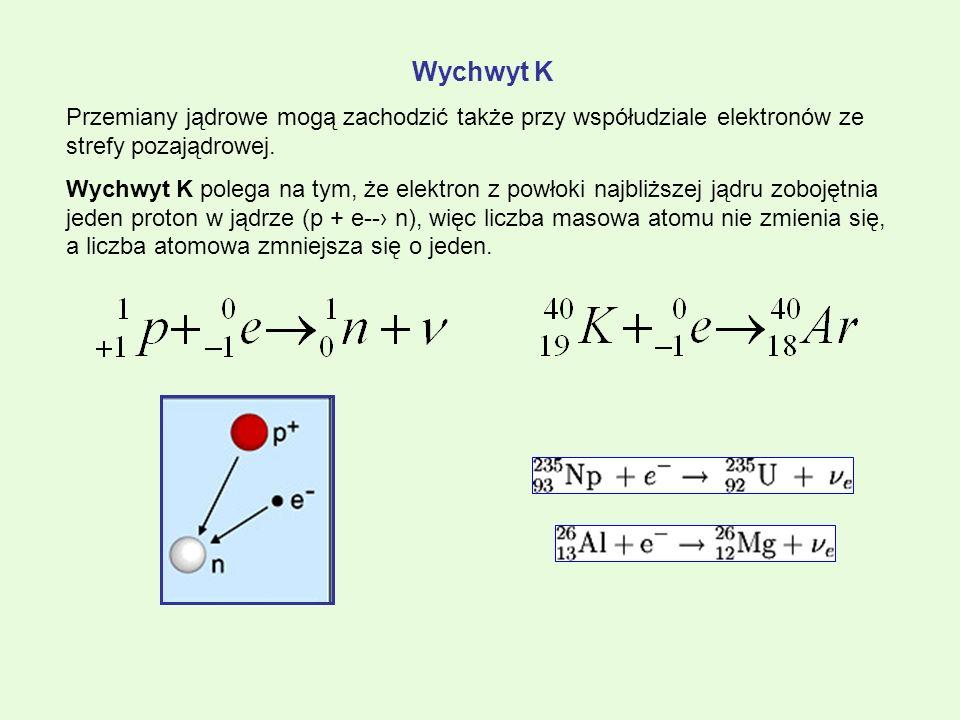 Wychwyt K Przemiany jądrowe mogą zachodzić także przy współudziale elektronów ze strefy pozajądrowej. Wychwyt K polega na tym, że elektron z powłoki n