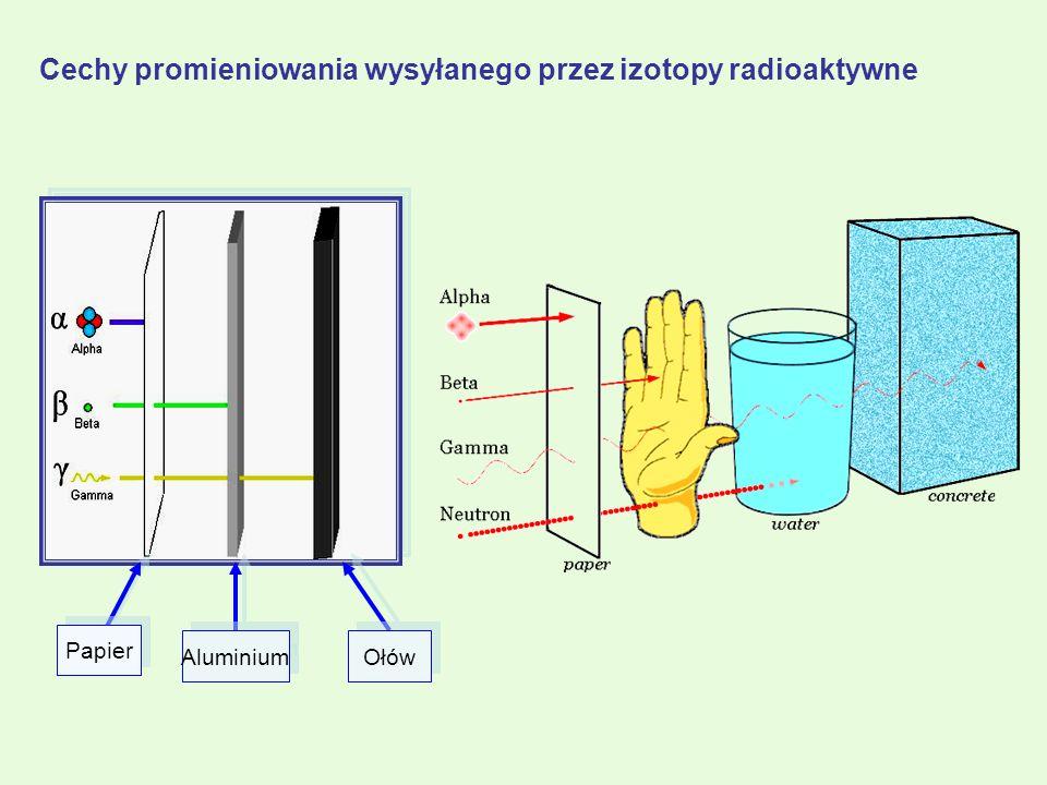 Cechy promieniowania wysyłanego przez izotopy radioaktywne Papier Aluminium Ołów