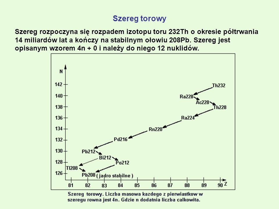 Szereg torowy Szereg rozpoczyna się rozpadem izotopu toru 232Th o okresie półtrwania 14 miliardów lat a kończy na stabilnym ołowiu 208Pb. Szereg jest