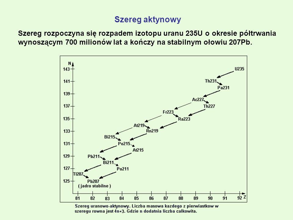Szereg aktynowy Szereg rozpoczyna się rozpadem izotopu uranu 235U o okresie półtrwania wynoszącym 700 milionów lat a kończy na stabilnym ołowiu 207Pb.