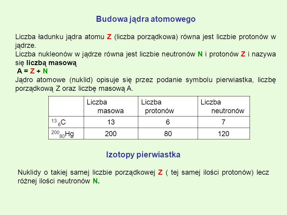 Budowa jądra atomowego Liczba ładunku jądra atomu Z (liczba porządkowa) równa jest liczbie protonów w jądrze. Liczba nukleonów w jądrze równa jest lic