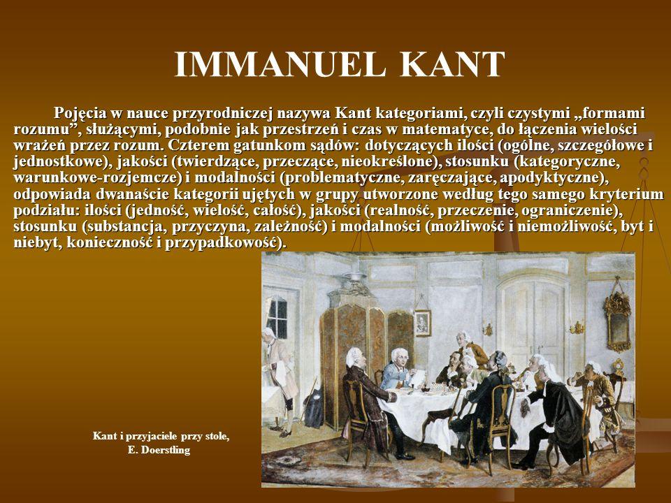 IMMANUEL KANT Pojęcia w nauce przyrodniczej nazywa Kant kategoriami, czyli czystymi formami rozumu, służącymi, podobnie jak przestrzeń i czas w matematyce, do łączenia wielości wrażeń przez rozum.