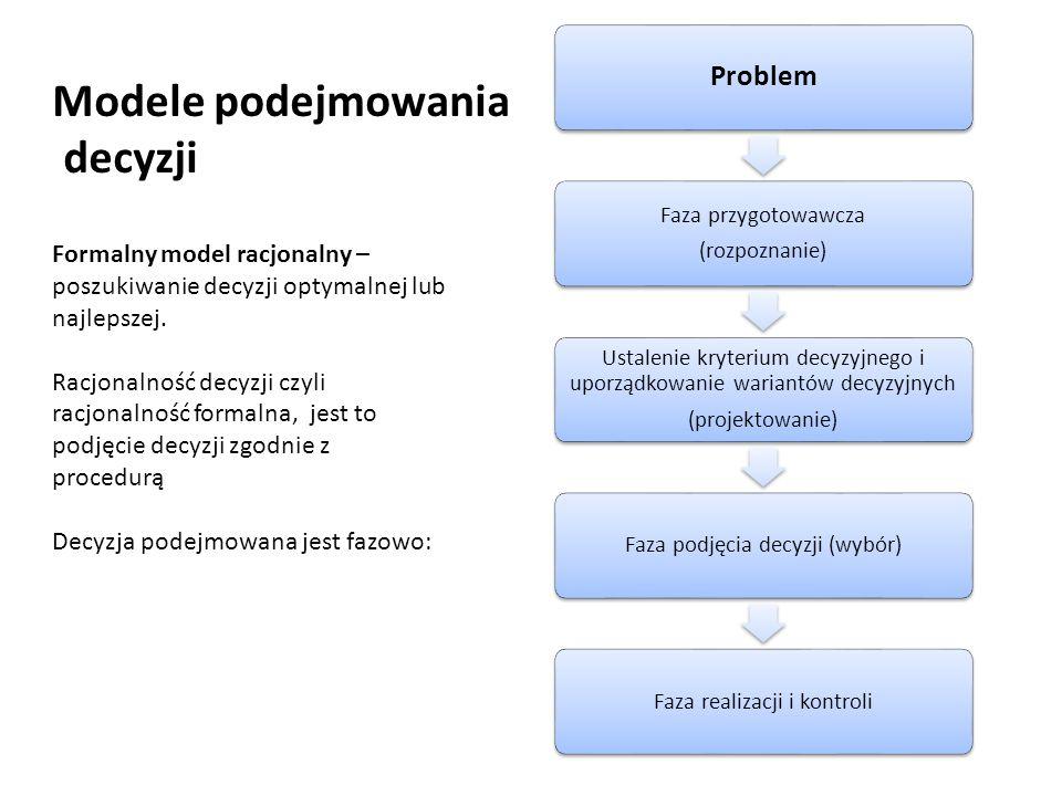 Formalny model racjonalny – poszukiwanie decyzji optymalnej lub najlepszej. Racjonalność decyzji czyli racjonalność formalna, jest to podjęcie decyzji