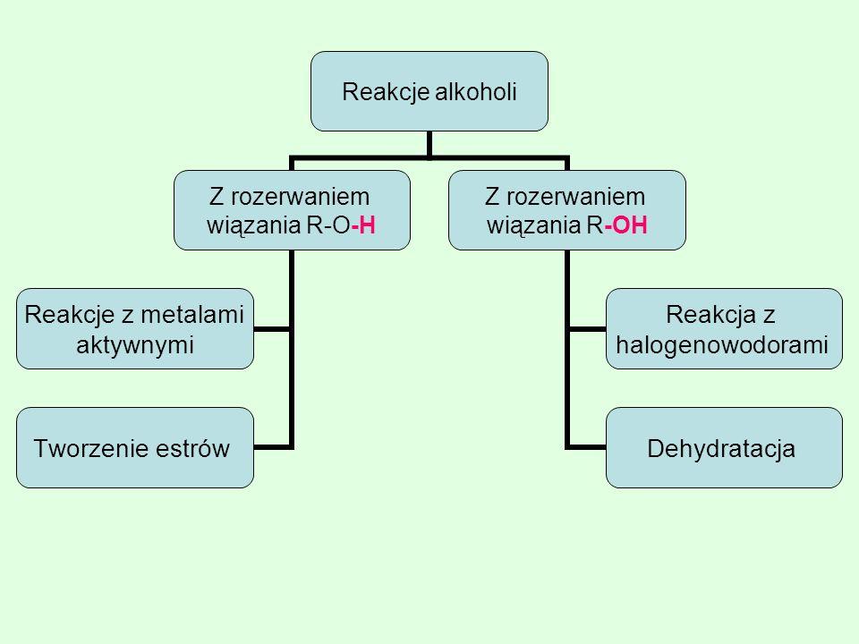Reakcje alkoholi Z rozerwaniem wiązania R-O-H Reakcje z metalami aktywnymi Tworzenie estrów Z rozerwaniem wiązania R-OH Reakcja z halogenowodorami Deh