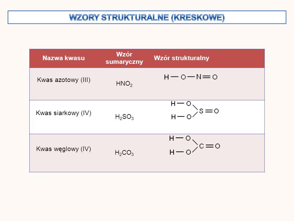 Nazwa kwasu Wzór sumaryczny Wzór strukturalny Kwas azotowy (III) HNO 2 Kwas siarkowy (IV) H 2 SO 3 Kwas węglowy (IV) H 2 CO 3